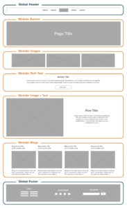 Wireframe outline: Dynamic Module Definition
